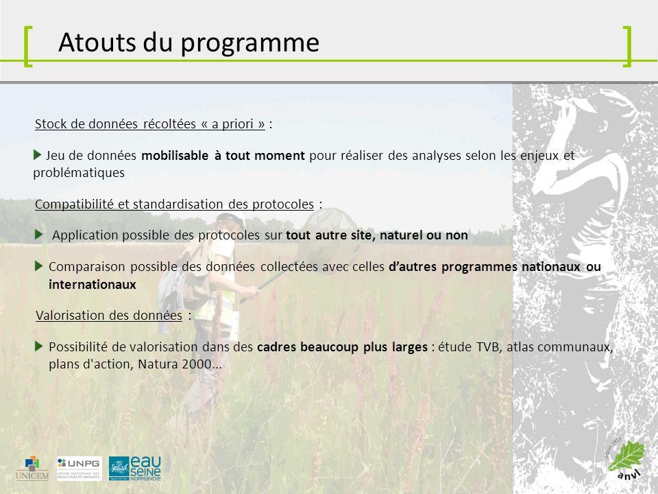 [ ] Atouts du programme Stock de données récoltées « a priori » :